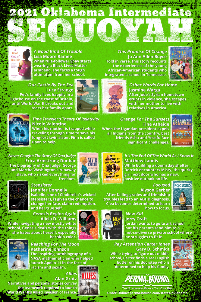 2021 Oklahoma Intermediate Book Award Nominees